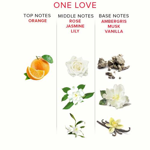 Eye of Love Body Spray 10ml MALE - ONE LOVE